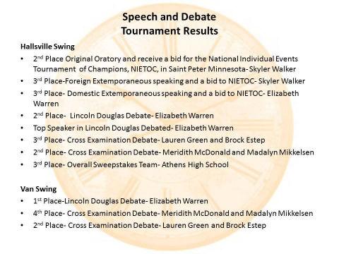 Speech debate