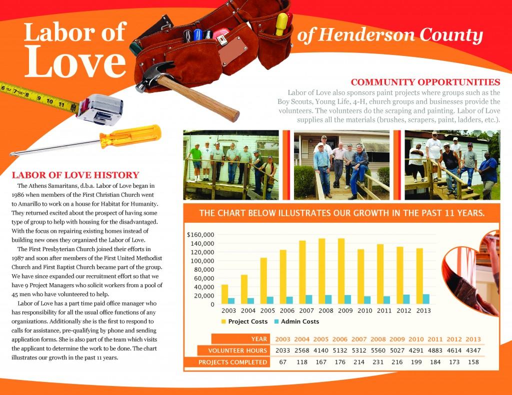 LaborOfLove_Brochure2014-page-1